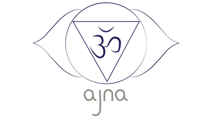 What Is Ajna Chakra Yogipod