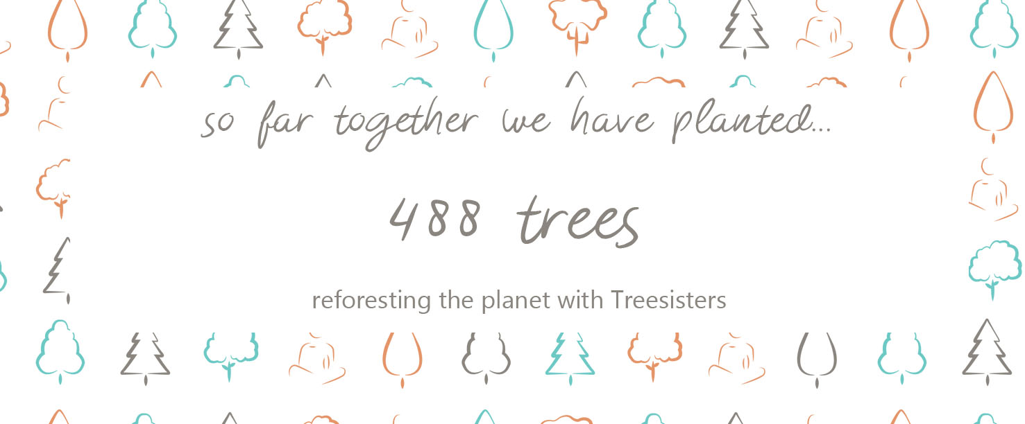 displaying the total number of trees planted with Tree Sisters for Yogipod order